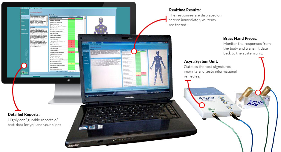 Home - Asyra - Advanced Bioenergetic Health Screening System